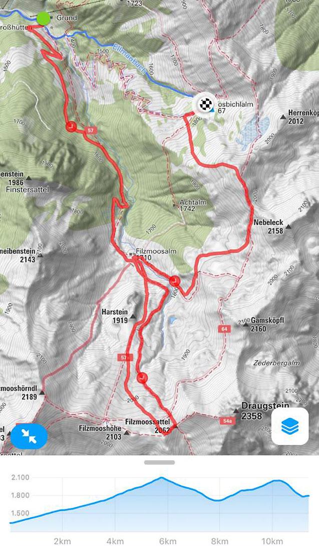 Loosbühelalm Gipfelrun - Streckenverlauf Sportmannschaft